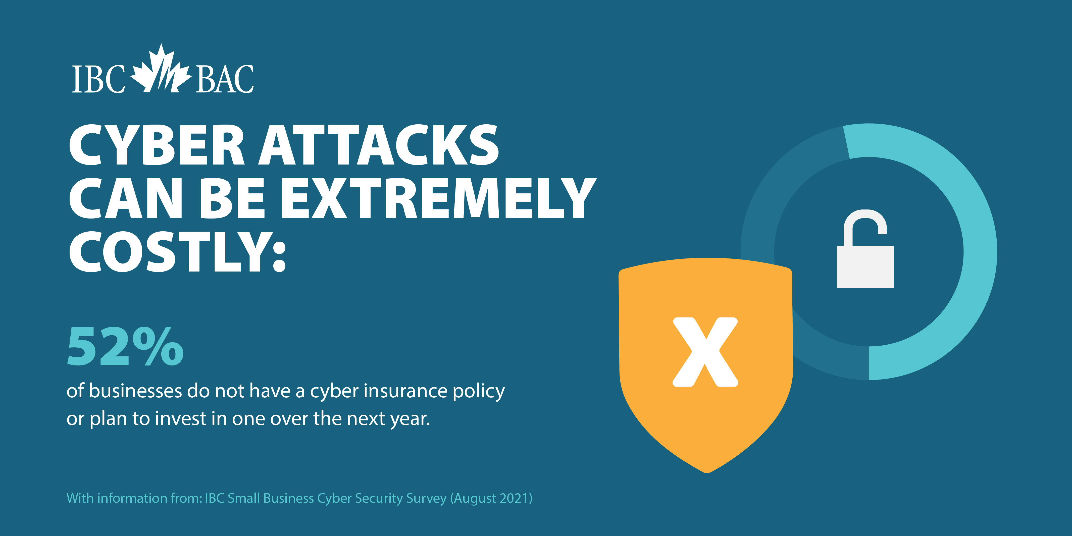 Cyber attacks can be extremely costly