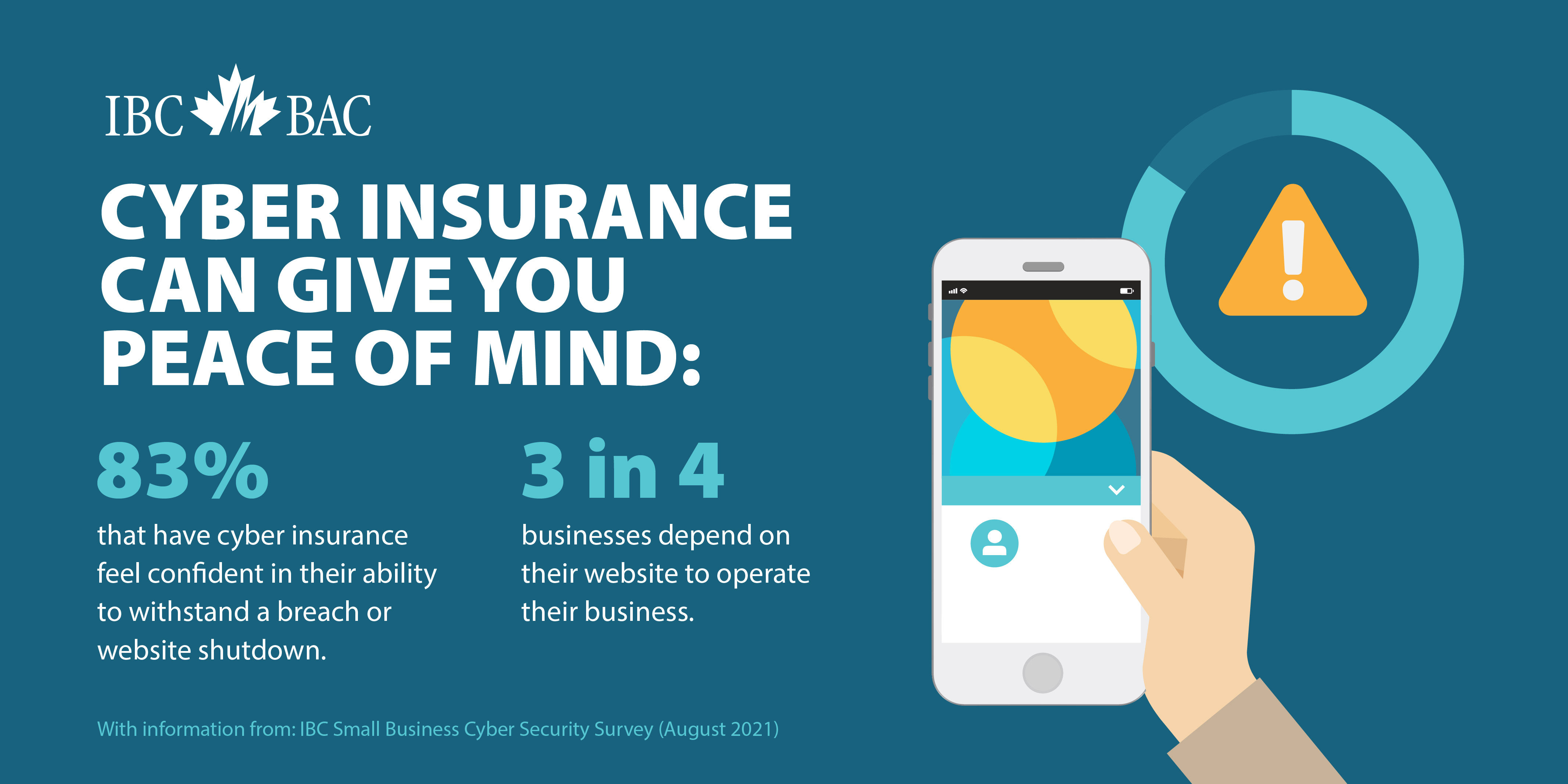 Cyber insurance can give you peace of mind