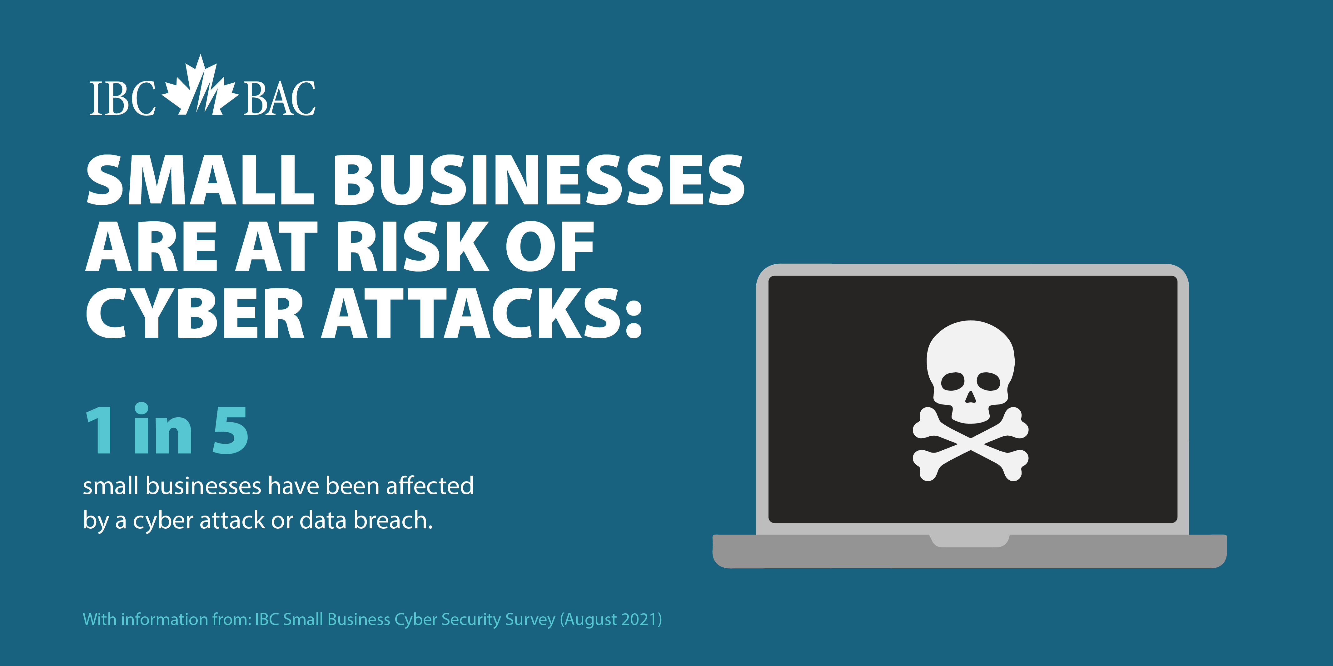 Small businesses are at risk of cyber attacks