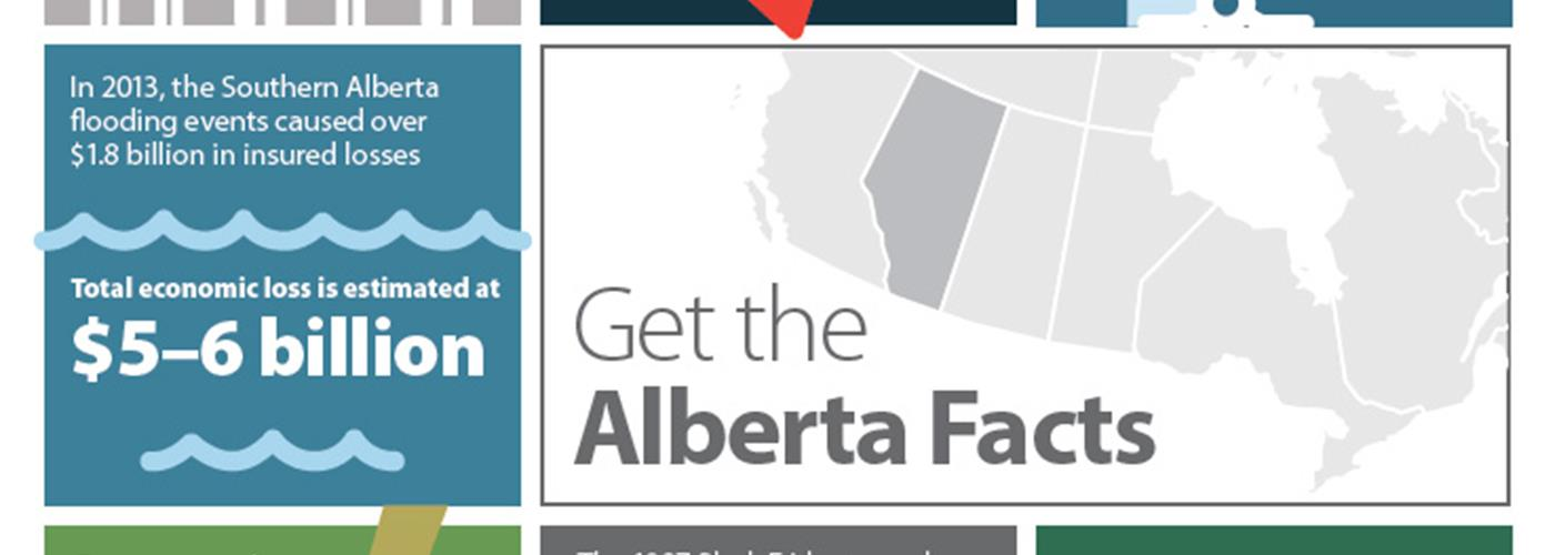 Get the Alberta Facts