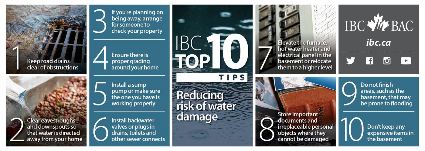 Reducing Risk of Water Damage