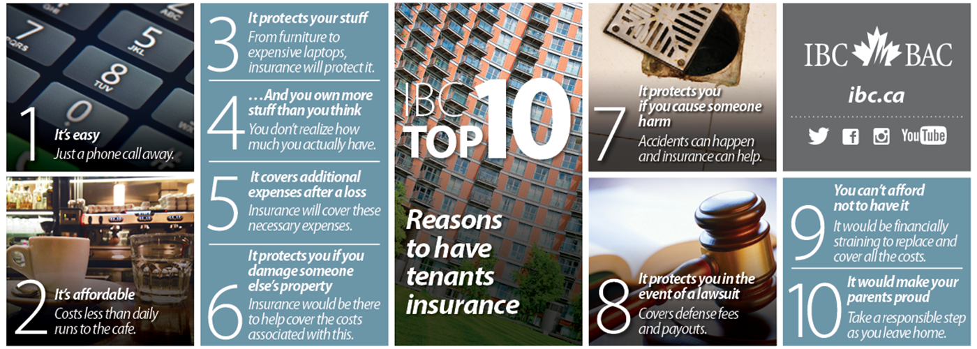Reasons to have Tenants Insurance
