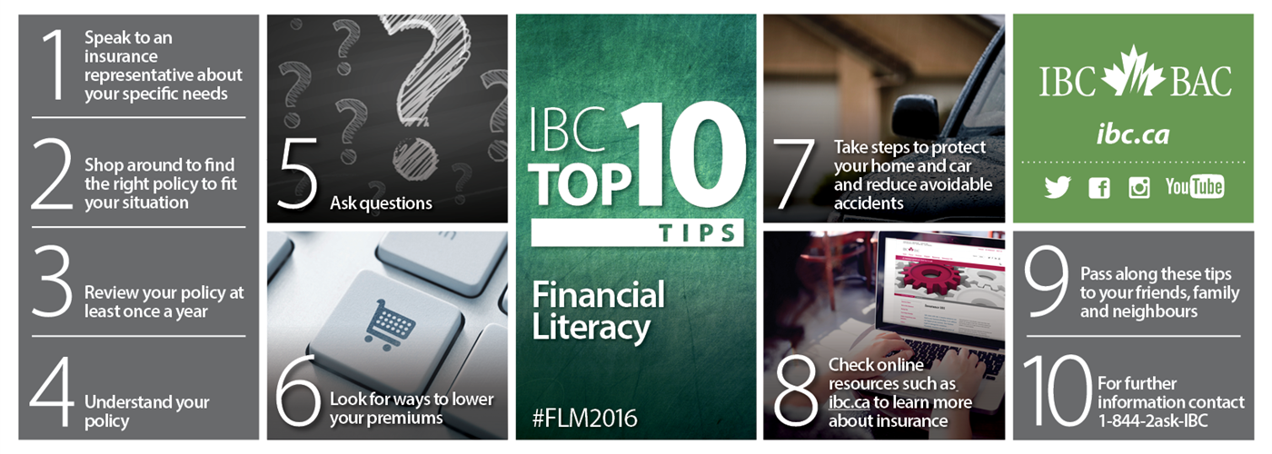 Financial Literacy 2015