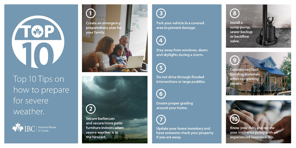 Top 10 Tips on how to prepare for severe weather